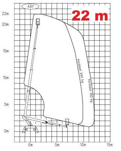 22mdiagram