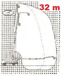 32mdiagram