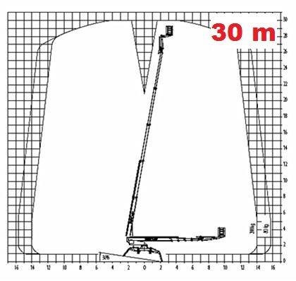 diagramp30