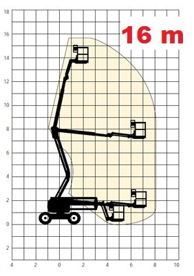 diagramrte16d